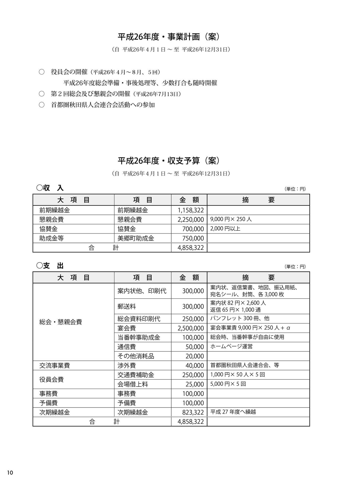 第2回秋田・美郷町ふるさと会パンフレット(事業計画(案)、収支予算(案))