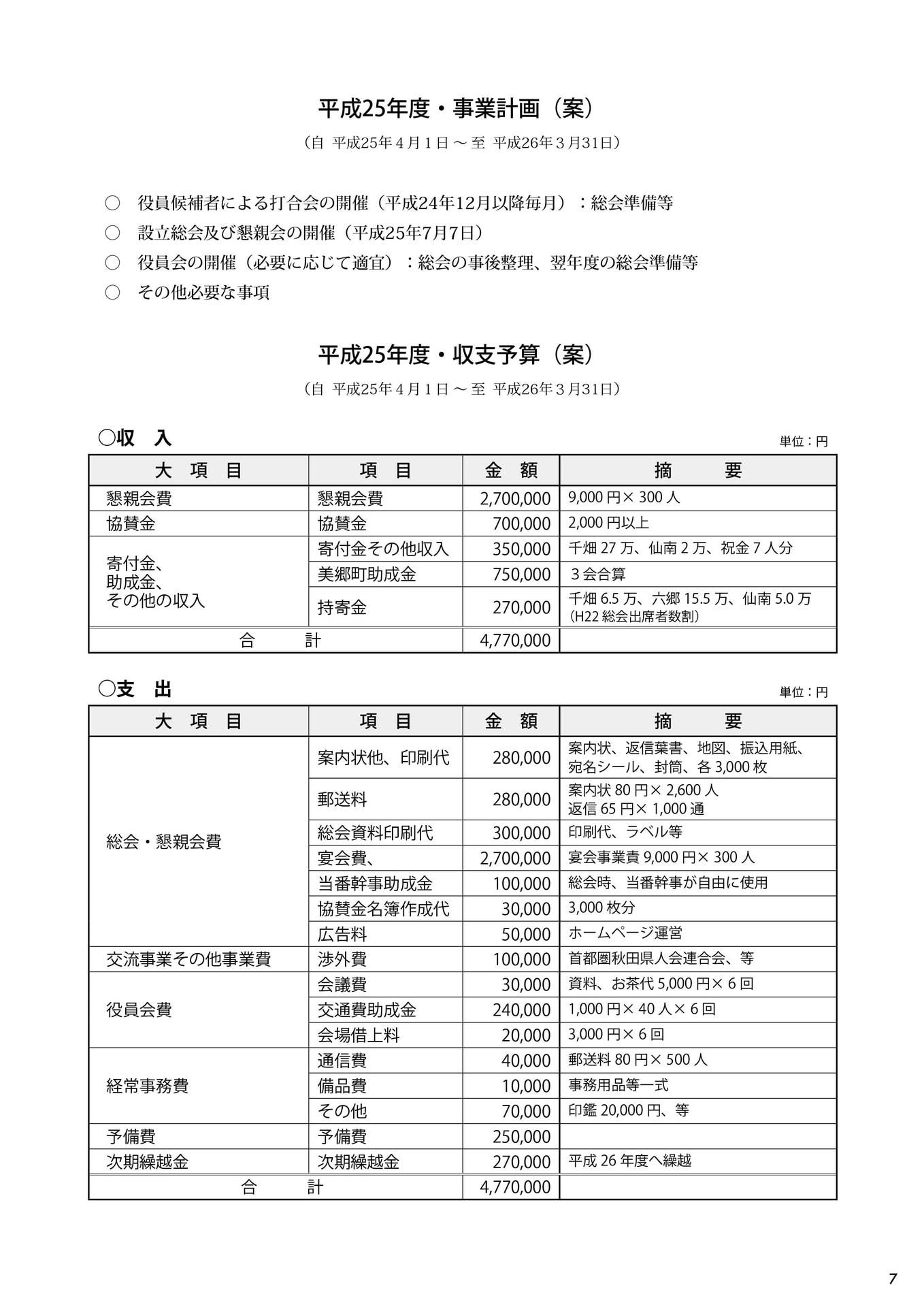 第1回秋田・美郷町ふるさと会パンフレット(事業計画(案)、収支予算(案))